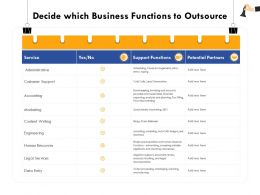 Decide Which Business Functions To Outsource Press Releases Ppt Powerpoint Presentation File Ideas