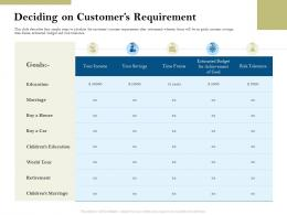Deciding On Customers Requirement Pension Plans Ppt Powerpoint Presentation Professional