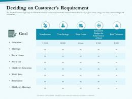 Deciding On Customers Requirement Social Pension Ppt Designs
