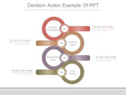 Decision Action Example Of Ppt