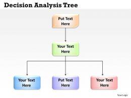 Decision Analysis Tree 7
