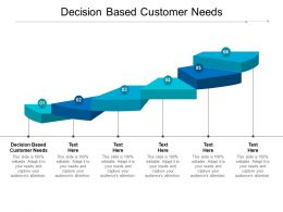 Decision Based Customer Needs Ppt Powerpoint Presentation Infographics Show Cpb