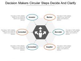 decision_makers_circular_steps_decide_and_clarify_Slide01