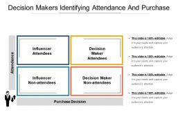 Decision Makers Identifying Attendance And Purchase