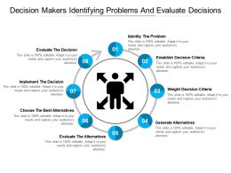 decision_makers_identifying_problems_and_evaluate_decisions_Slide01