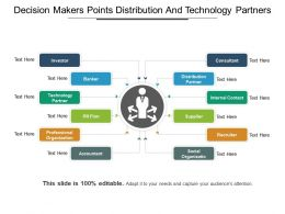 Decision Makers Points Distribution And Technology Partners