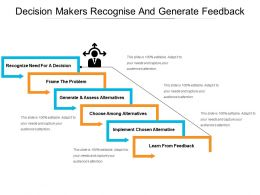 decision_makers_recognise_and_generate_feedback_Slide01