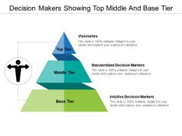 Decision Makers Showing Top Middle And Base Tier