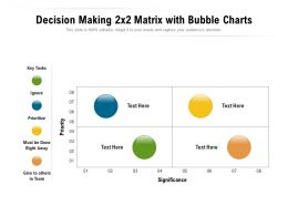 Decision Making 2x2 Matrix With Bubble Charts