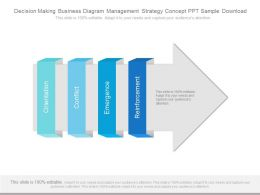 Decision Making Business Diagram Management Strategy Concept Ppt Sample Download
