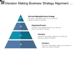 Decision Making Business Strategy Alignment Process Project Planning Control Cpb
