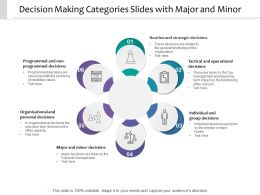 Decision Making Categories Slides With Major And Minor