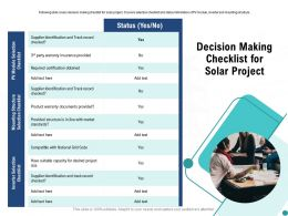 Decision Making Checklist For Solar Project Ppt Powerpoint Presentation Inspiration Gallery