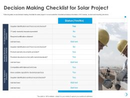 Decision Making Checklist For Solar Project Warranty Ppt Powerpoint Presentation Model