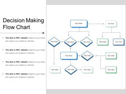 decision_making_flow_chart_Slide01