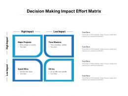 Decision Making Impact Effort Matrix
