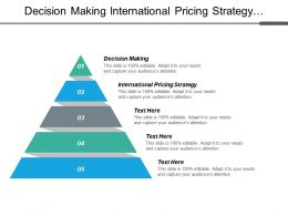Decision Making International Pricing Strategy Product Planning Development Cpb