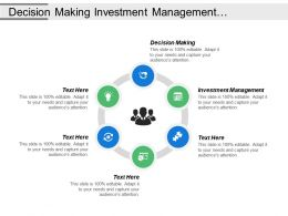 Decision Making Investment Management Marketing Promotion Leadership Development