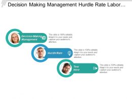 Decision Making Management Hurdle Rate Labor Productivity Management Cpb