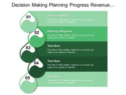 Decision Making Planning Progress Revenue Services Revenue Alliances Cpb