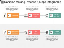 Decision Making Process 6 Steps Infographic