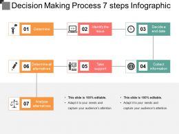 Decision Making Process 7 Steps Infographic