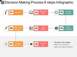 Decision Making Process 8 Steps Infographic