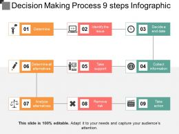 Decision Making Process 9 Steps Infographic