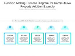Decision Making Process Diagram For Commutative Property Addition Example Infographic Template
