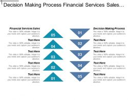 Decision Making Process Financial Services Sales Multichannel Organizational Effectiveness Cpb