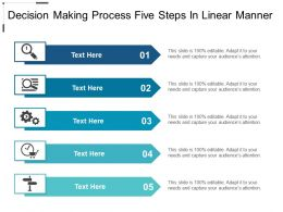 Decision Making Process Five Steps In Linear Manner