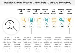 Decision Making Process Gather Data And Execute The Activity
