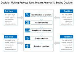 Decision Making Process Identification Analysis And Buying Decision