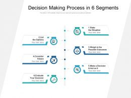 Decision Making Process In 6 Segments