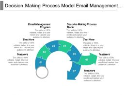Decision Making Process Model Email Management Program Marketing Process Cpb