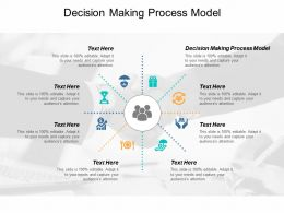 Decision Making Process Model Ppt Powerpoint Presentation Portfolio Visual Aids Cpb