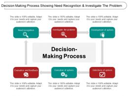 Decision Making Process Showing Need Recognition And Investigate The Problem