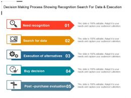 Decision Making Process Showing Recognition Search For Data And Execution