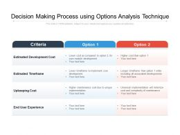 Decision Making Process Using Options Analysis Technique