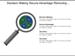 Decision Making Secure Advantage Removing Speeding Marketing Strategy