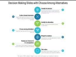 Decision Making Slides With Choose Among Alternatives