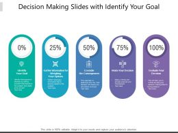 Decision Making Slides With Identify Your Goal