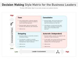 Decision Making Style Matrix For The Business Leaders