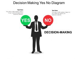 Decision Making Yes No Diagram