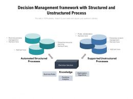 Decision Management Framework With Structured And Unstructured Process