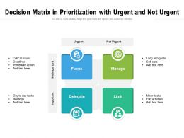 Decision Matrix In Prioritization With Urgent And Not Urgent