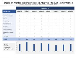 Decision Matrix Making Model To Analyse Product Performance