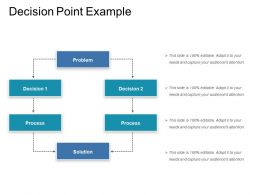 Decision Point Example