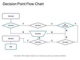 Decision Point Flow Chart
