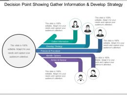 Decision Point Showing Gather Information And Develop Strategy